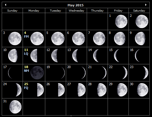 May 2015 moon phases for the Isle of Wight
