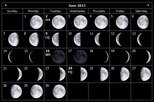 Moon Phases October 2015 | Calendar Template 2016