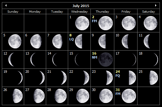 July 2015 moon phases for the Isle of Wight