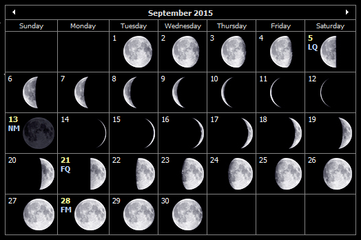 September 2015 moon phases for the Isle of Wight