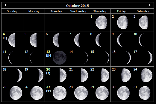 October 2015 moon phases for the Isle of Wight