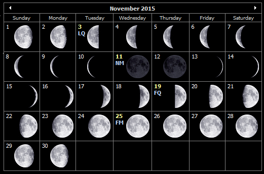 November 2015 moon phases for the Isle of Wight